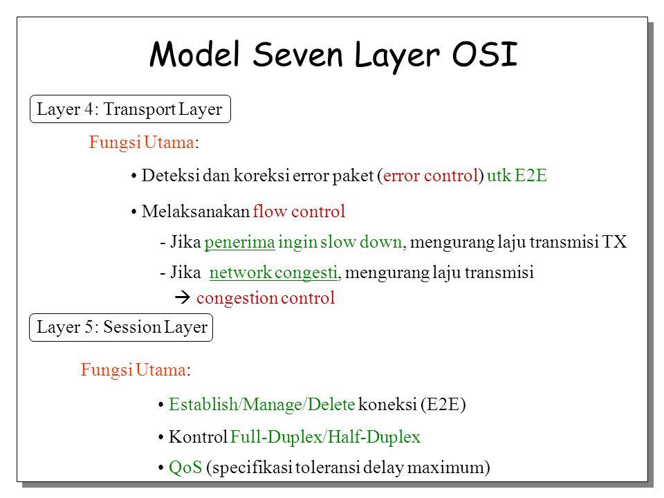Layer 4: Transport Layer Fungsi Utama: Deteksi dan koreksi error paket (error control) utk E2E Melaksanakan flow control - Jika penerima ingin slow do