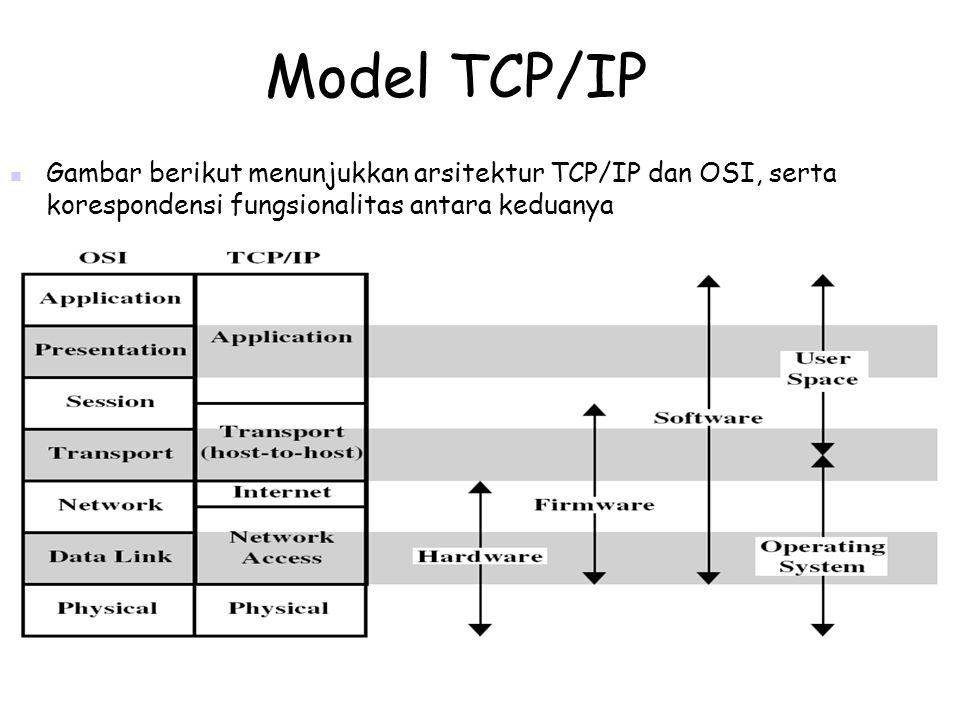 Model TCP/IP Gambar berikut menunjukkan arsitektur TCP/IP dan OSI, serta korespondensi fungsionalitas antara keduanya