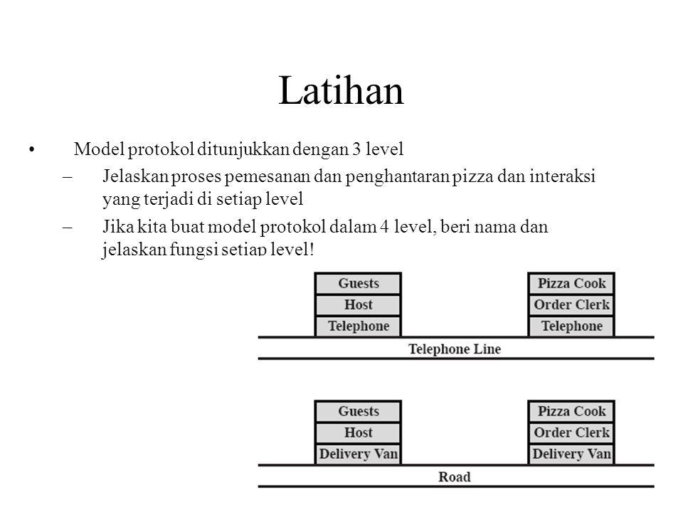 Latihan Model protokol ditunjukkan dengan 3 level –Jelaskan proses pemesanan dan penghantaran pizza dan interaksi yang terjadi di setiap level –Jika k
