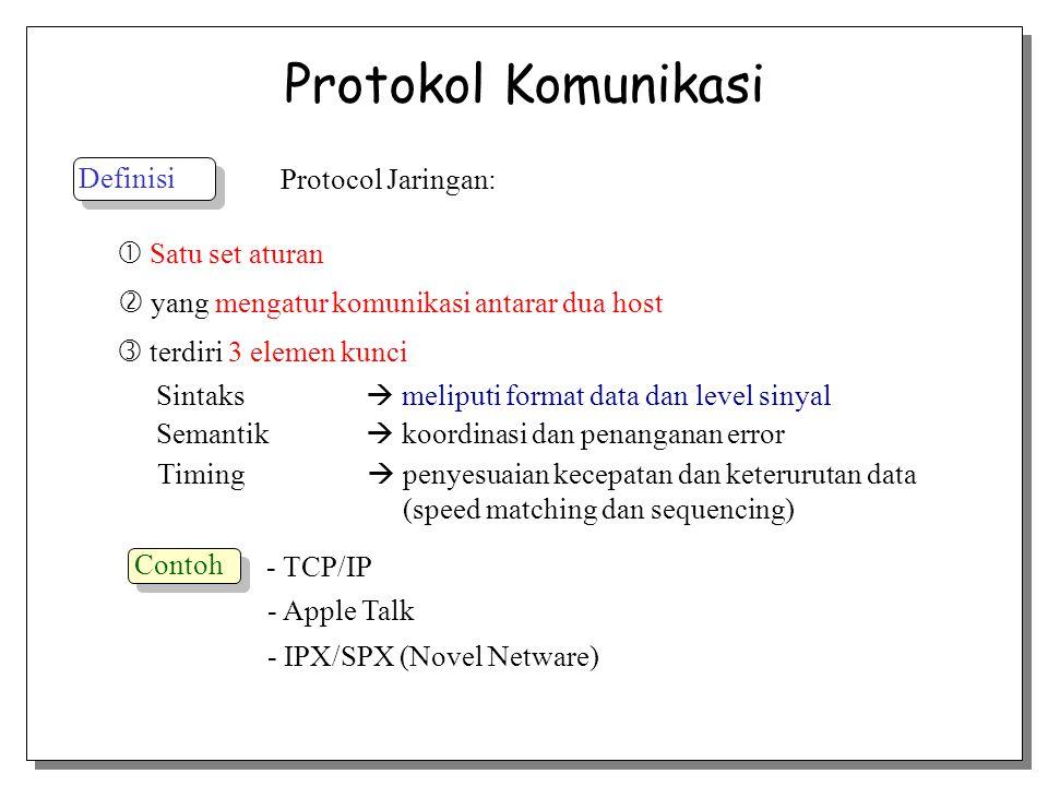Protokol Komunikasi Definisi Protocol Jaringan:  Satu set aturan  yang mengatur komunikasi antarar dua host  terdiri 3 elemen kunci Contoh - TCP/IP