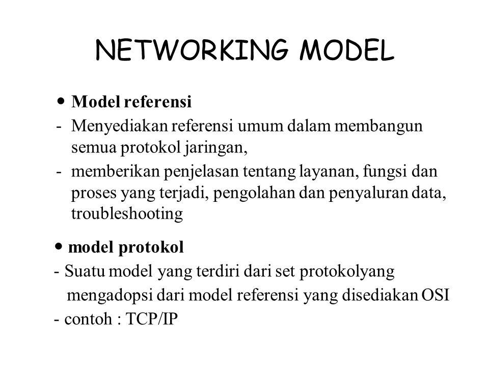 NETWORKING MODEL Model referensi -Menyediakan referensi umum dalam membangun semua protokol jaringan, -memberikan penjelasan tentang layanan, fungsi d