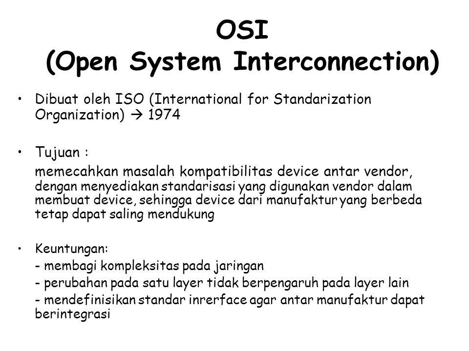 OSI (Open System Interconnection) Dibuat oleh ISO (International for Standarization Organization)  1974 Tujuan : memecahkan masalah kompatibilitas de