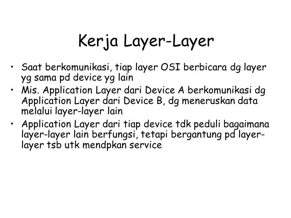 Kerja Layer-Layer Saat berkomunikasi, tiap layer OSI berbicara dg layer yg sama pd device yg lain Mis. Application Layer dari Device A berkomunikasi d