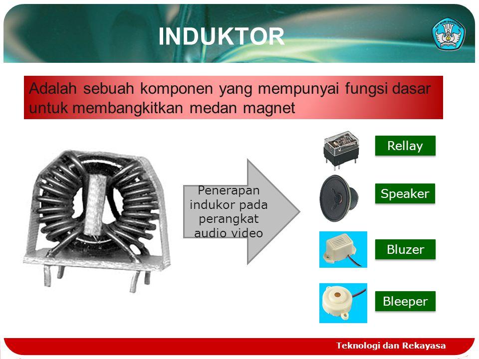 INDUKTOR Teknologi dan Rekayasa Adalah sebuah komponen yang mempunyai fungsi dasar untuk membangkitkan medan magnet Penerapan indukor pada perangkat a