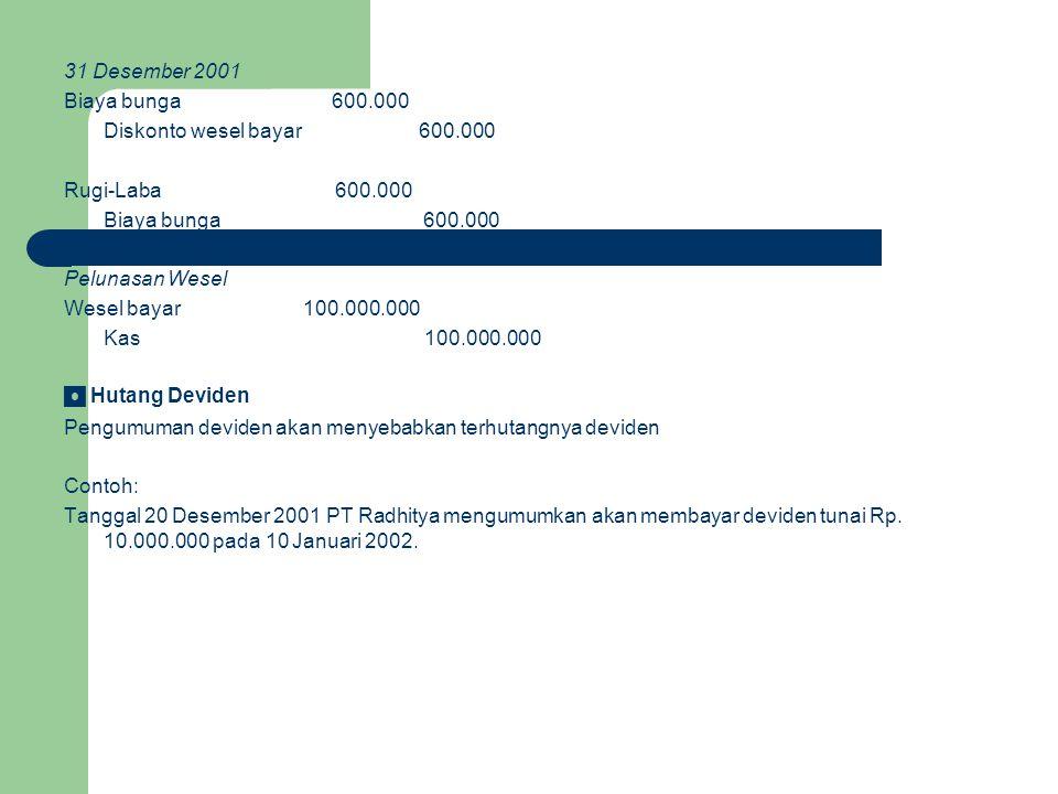 31 Desember 2001 Biaya bunga 600.000 Diskonto wesel bayar 600.000 Rugi-Laba 600.000 Biaya bunga 600.000 Pelunasan Wesel Wesel bayar 100.000.000 Kas 10