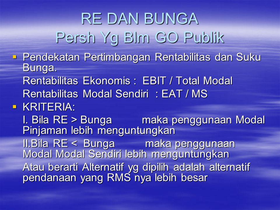 RE DAN BUNGA Persh Yg Blm GO Publik  Pendekatan Pertimbangan Rentabilitas dan Suku Bunga. Rentabilitas Ekonomis : EBIT / Total Modal Rentabilitas Mod