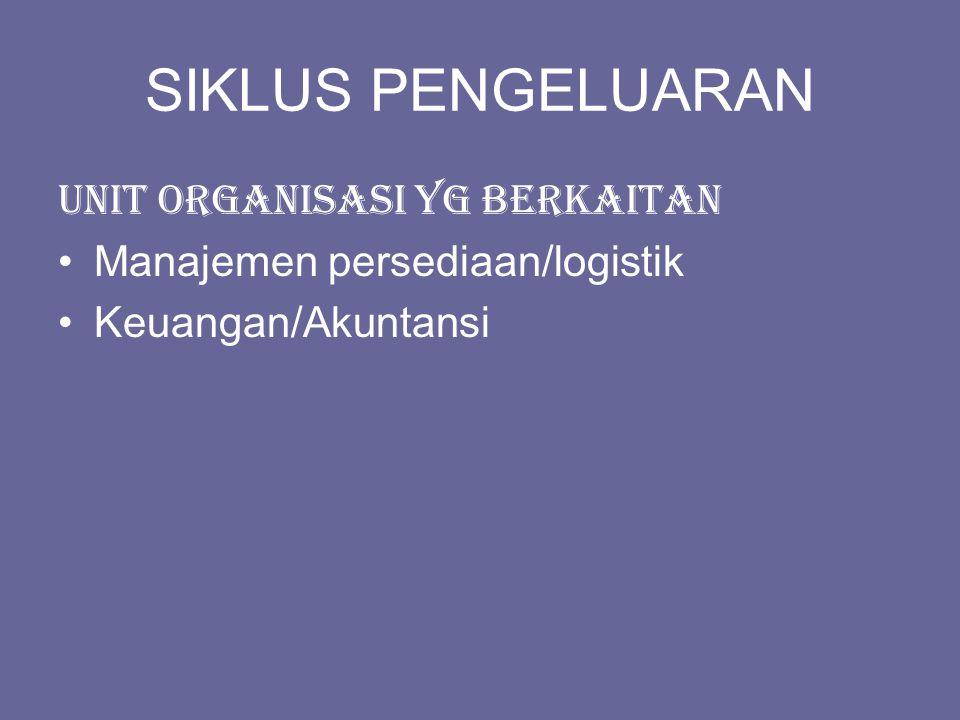 SIKLUS PENGELUARAN Unit organisasi yg berkaitan Manajemen persediaan/logistik Keuangan/Akuntansi
