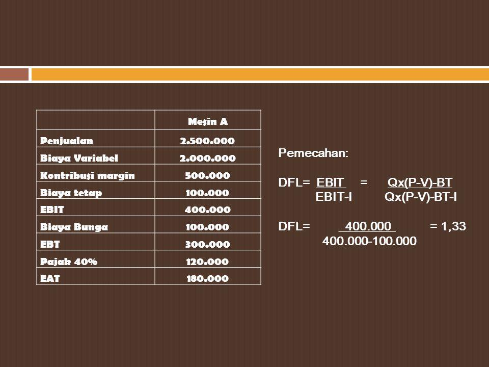 Mesin A Penjualan2.500.000 Biaya Variabel2.000.000 Kontribusi margin500.000 Biaya tetap100.000 EBIT400.000 Biaya Bunga100.000 EBT300.000 Pajak 40%120.