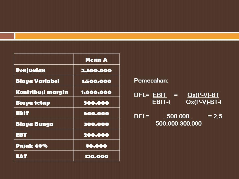 Daftar Pustaka Munawir.2008. Analisis Laporan Keuangan.