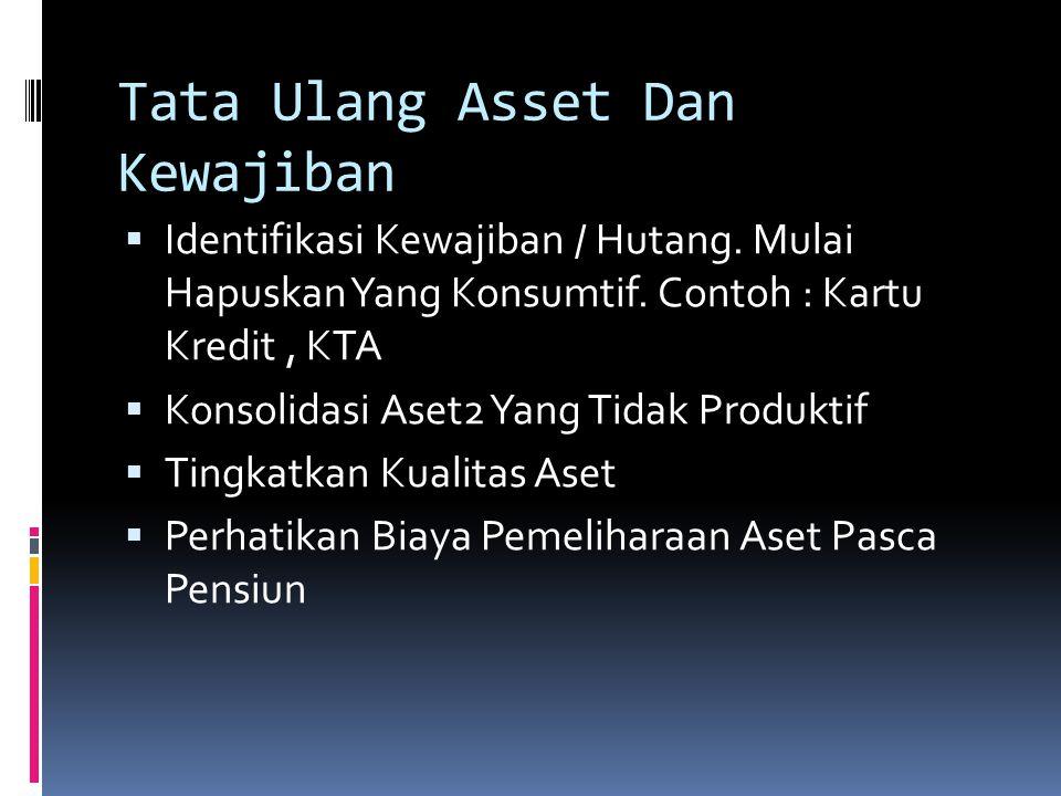 Tata Ulang Asset Dan Kewajiban  Identifikasi Kewajiban / Hutang.