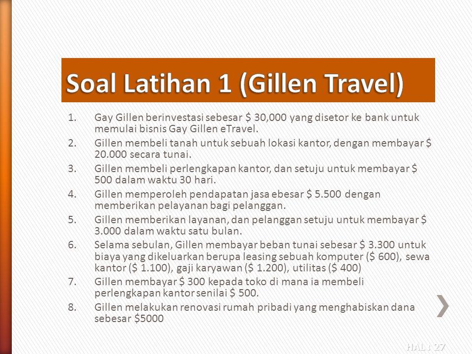 HAL : 27 1.Gay Gillen berinvestasi sebesar $ 30,000 yang disetor ke bank untuk memulai bisnis Gay Gillen eTravel. 2.Gillen membeli tanah untuk sebuah