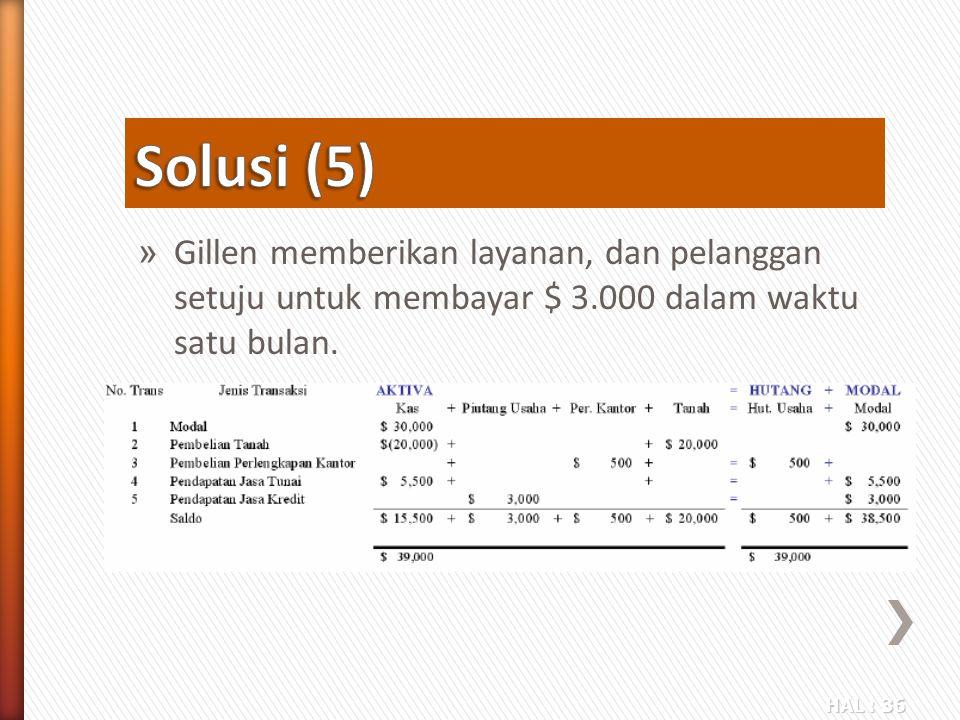 HAL : 36 » Gillen memberikan layanan, dan pelanggan setuju untuk membayar $ 3.000 dalam waktu satu bulan.