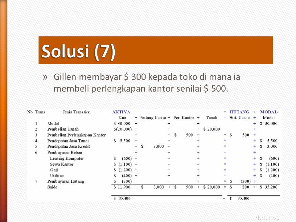 HAL : 40 » Gillen membayar $ 300 kepada toko di mana ia membeli perlengkapan kantor senilai $ 500.
