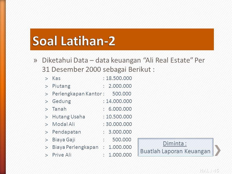 HAL : 46 » Diketahui Data – data keuangan Ali Real Estate Per 31 Desember 2000 sebagai Berikut : ˃Kas : 18.500.000 ˃Piutang: 2.000.000 ˃Perlengkapan Kantor: 500.000 ˃Gedung: 14.000.000 ˃Tanah: 6.000.000 ˃Hutang Usaha: 10.500.000 ˃Modal Ali: 30.000.000 ˃Pendapatan: 3.000.000 ˃Biaya Gaji: 500.000 ˃Biaya Perlengkapan: 1.000.000 ˃Prive Ali: 1.000.000 Diminta : Buatlah Laporan Keuangan
