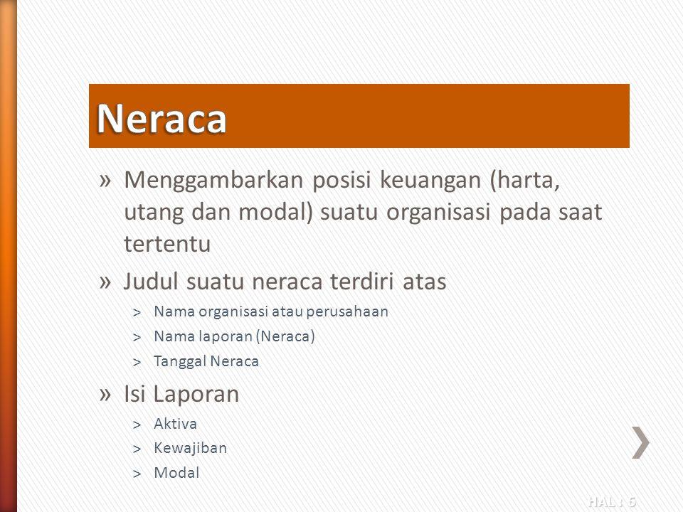 HAL : 6 » Menggambarkan posisi keuangan (harta, utang dan modal) suatu organisasi pada saat tertentu » Judul suatu neraca terdiri atas ˃Nama organisasi atau perusahaan ˃Nama laporan (Neraca) ˃Tanggal Neraca » Isi Laporan ˃Aktiva ˃Kewajiban ˃Modal
