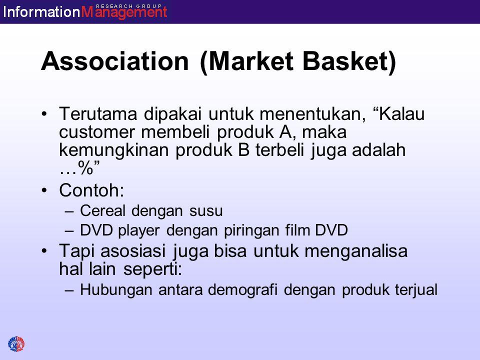 """Association (Market Basket) Terutama dipakai untuk menentukan, """"Kalau customer membeli produk A, maka kemungkinan produk B terbeli juga adalah …%"""" Con"""