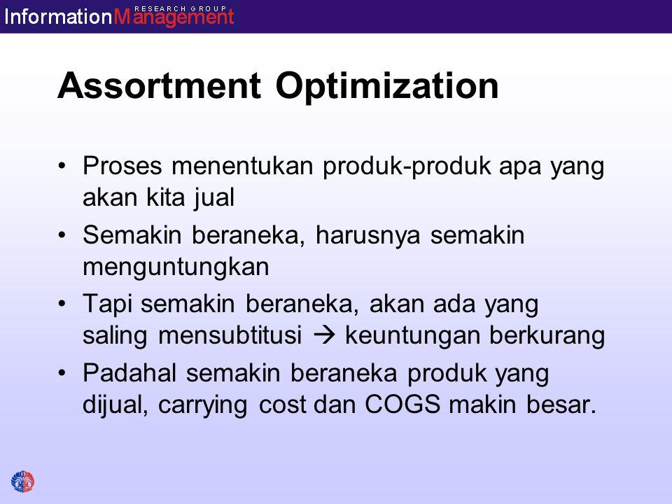 Assortment Optimization Proses menentukan produk-produk apa yang akan kita jual Semakin beraneka, harusnya semakin menguntungkan Tapi semakin beraneka