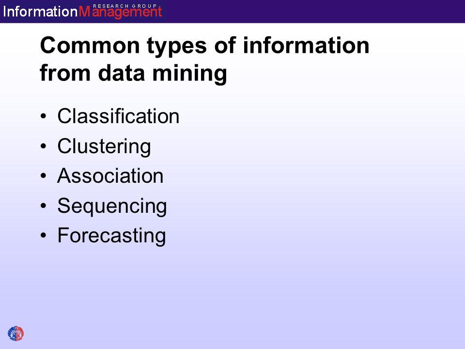 Text Mining Serupa dengan text retrieval