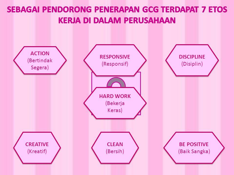 ACTION (Bertindak Segera) ACTION (Bertindak Segera) RESPONSIVE (Responsif) RESPONSIVE (Responsif) BE POSITIVE (Baik Sangka) BE POSITIVE (Baik Sangka)