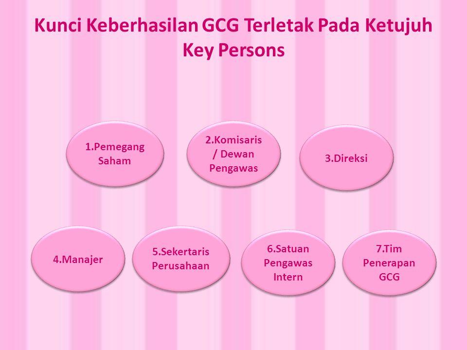 Kunci Keberhasilan GCG Terletak Pada Ketujuh Key Persons 1.Pemegang Saham 7.Tim Penerapan GCG 5.Sekertaris Perusahaan 2.Komisaris / Dewan Pengawas 4.M