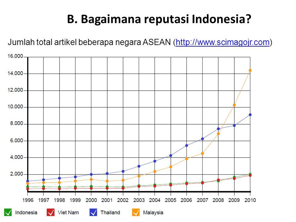 Jurnal Indonesia yang sudah go international
