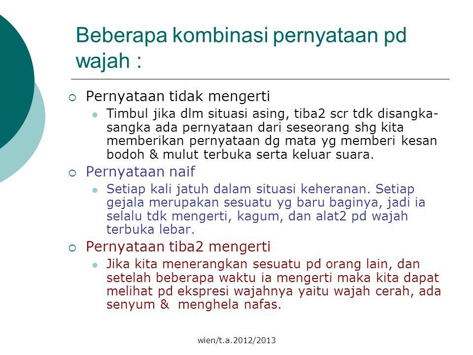 wien/t.a.2012/2013 Beberapa kombinasi pernyataan pd wajah :  Pernyataan tidak mengerti Timbul jika dlm situasi asing, tiba2 scr tdk disangka- sangka
