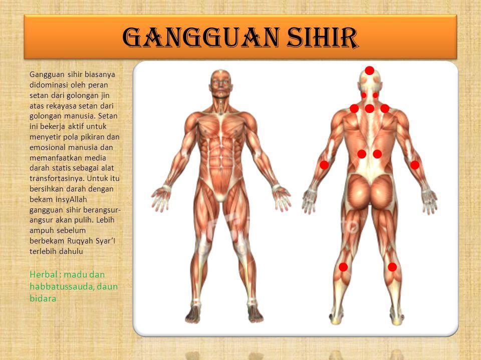WASIR/ AMBEYEN Wasir/ ambeyen terbagi 2 (dua) : hemorrhoid eksternal dan hemorrhoid internal. Lakukan bekam punktur dengan segera untuk menghindari pe