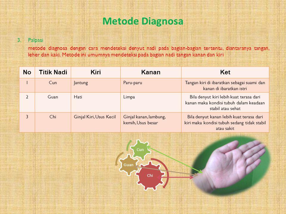 Metode Diagnosa 1.Anamnesa metode diagnosa dengan wawancara (tanya jawab) antara thabib dengan pasiennya seputar keluhan yang dialami oleh si pasien.
