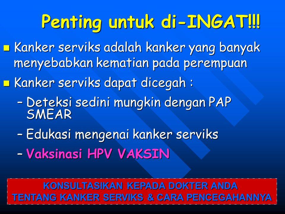 Penting untuk di-INGAT!!! Kanker serviks adalah kanker yang banyak menyebabkan kematian pada perempuan Kanker serviks adalah kanker yang banyak menyeb