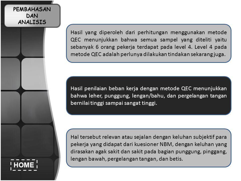 PEMBAHASAN DAN ANALISIS Hasil yang diperoleh dari perhitungan menggunakan metode QEC menunjukkan bahwa semua sampel yang diteliti yaitu sebanyak 6 orang pekerja terdapat pada level 4.