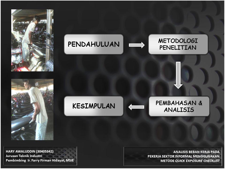 PENDAHULUAN KESIMPULAN METODOLOGI PENELITIAN HARY AWALUDDIN (30405342) Jurusan Teknik Industri Pembimbing Ir.