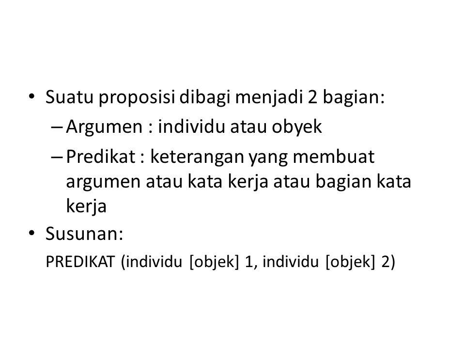 Suatu proposisi dibagi menjadi 2 bagian: – Argumen : individu atau obyek – Predikat : keterangan yang membuat argumen atau kata kerja atau bagian kata