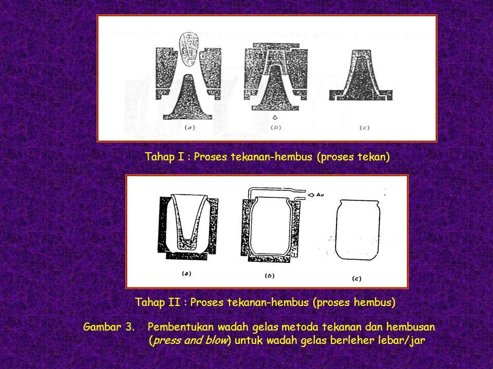 Gambar 3. Pembentukan wadah gelas metoda tekanan dan hembusan (press and blow) untuk wadah gelas berleher lebar/jar Tahap I : Proses tekanan-hembus (p