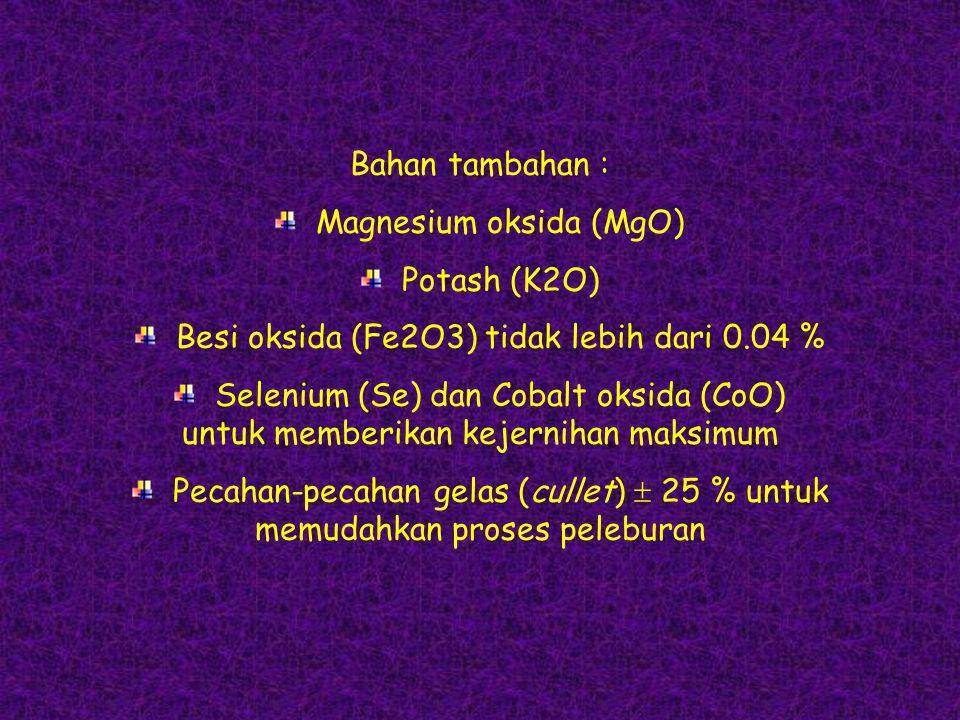 Bahan tambahan : Magnesium oksida (MgO) Potash (K2O) Besi oksida (Fe2O3) tidak lebih dari 0.04 % Selenium (Se) dan Cobalt oksida (CoO) untuk memberika