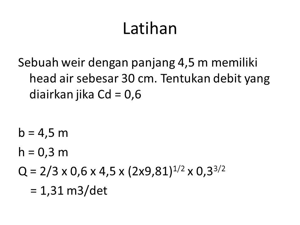 Latihan Sebuah weir dengan panjang 8 m akan dibangun melintang saluran segi empat dengan aliran 9 m3/det.