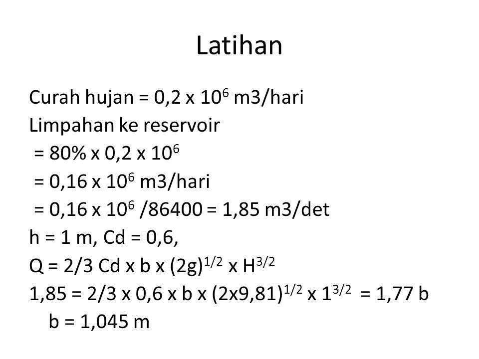 C A B Cc = 0,0625 ESo=0,003 L=513 So=0,01 L=~ So=0,003 L=~ m 70m, n=0,015 ABCD + 8,05m + 1,15 m, Cd = 0,61 70 m, DE 1 :1 D