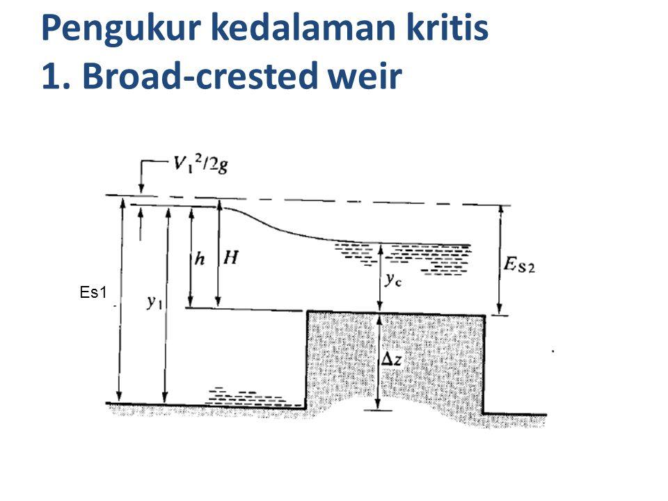 Aliran melalui ambang, tinjauan menggunakan energi spesifik Aliran di atas ambang dan grafik spesifik energi