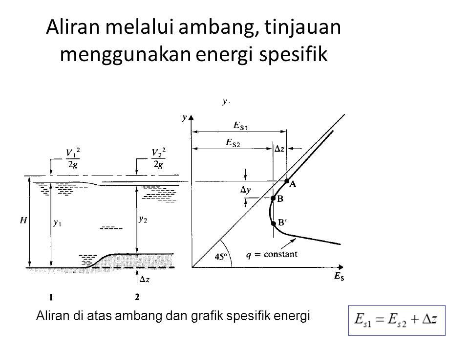 Nilai H didekati dengan h: Dengan velocity correction factor dan discharge coefficient persamaan menjadi : h = tinggi muka air dari atas ambang, di hulu aliran (H = Es  H1 = Es1, H2 = Es2) Es1