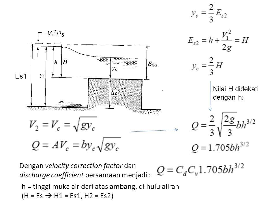 Nilai H didekati dengan h: Dengan velocity correction factor dan discharge coefficient persamaan menjadi : h = tinggi muka air dari atas ambang, di hu