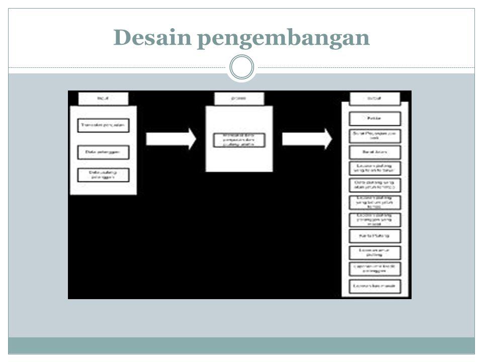 Desain pengembangan