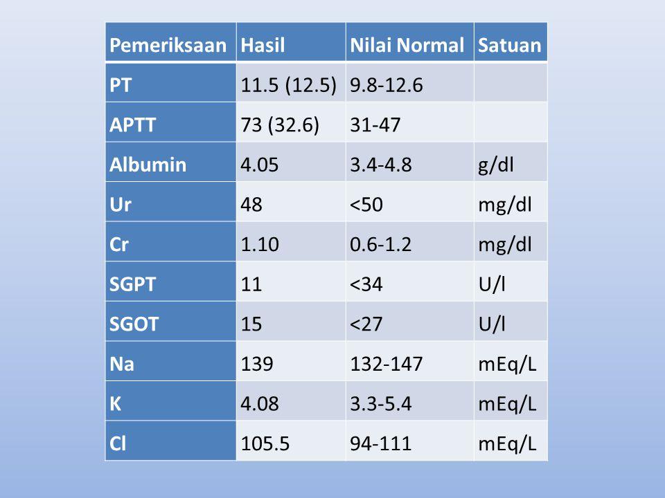 PemeriksaanHasilNilai NormalSatuan PT11.5 (12.5)9.8-12.6 APTT73 (32.6)31-47 Albumin4.053.4-4.8g/dl Ur48<50mg/dl Cr1.100.6-1.2mg/dl SGPT11<34U/l SGOT15