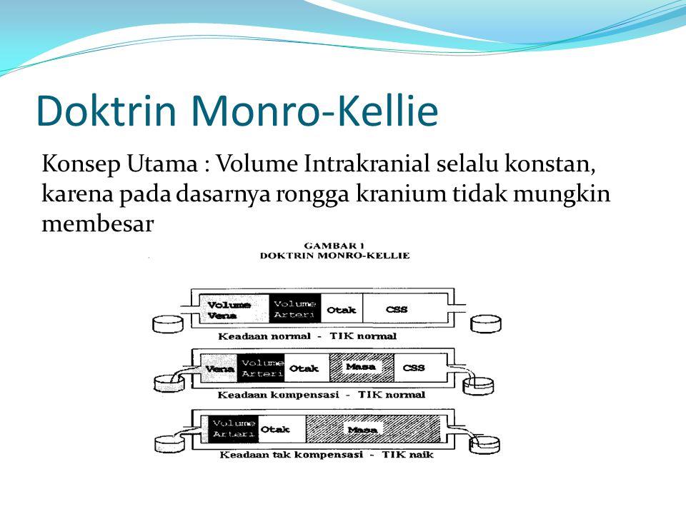 Doktrin Monro-Kellie Konsep Utama : Volume Intrakranial selalu konstan, karena pada dasarnya rongga kranium tidak mungkin membesar