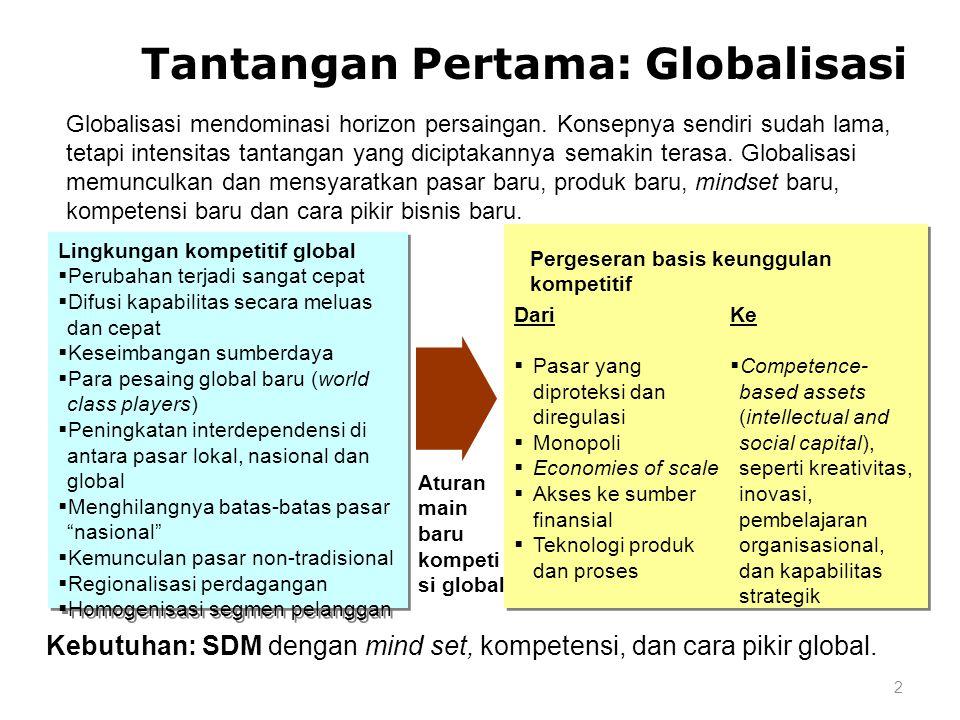 2 Tantangan Pertama: Globalisasi Globalisasi mendominasi horizon persaingan. Konsepnya sendiri sudah lama, tetapi intensitas tantangan yang diciptakan