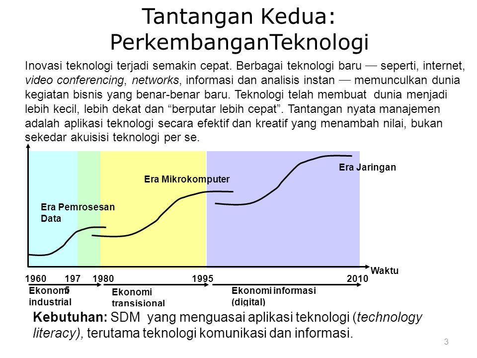 Tantangan Kedua: PerkembanganTeknologi 3 Inovasi teknologi terjadi semakin cepat. Berbagai teknologi baru  seperti, internet, video conferencing, net