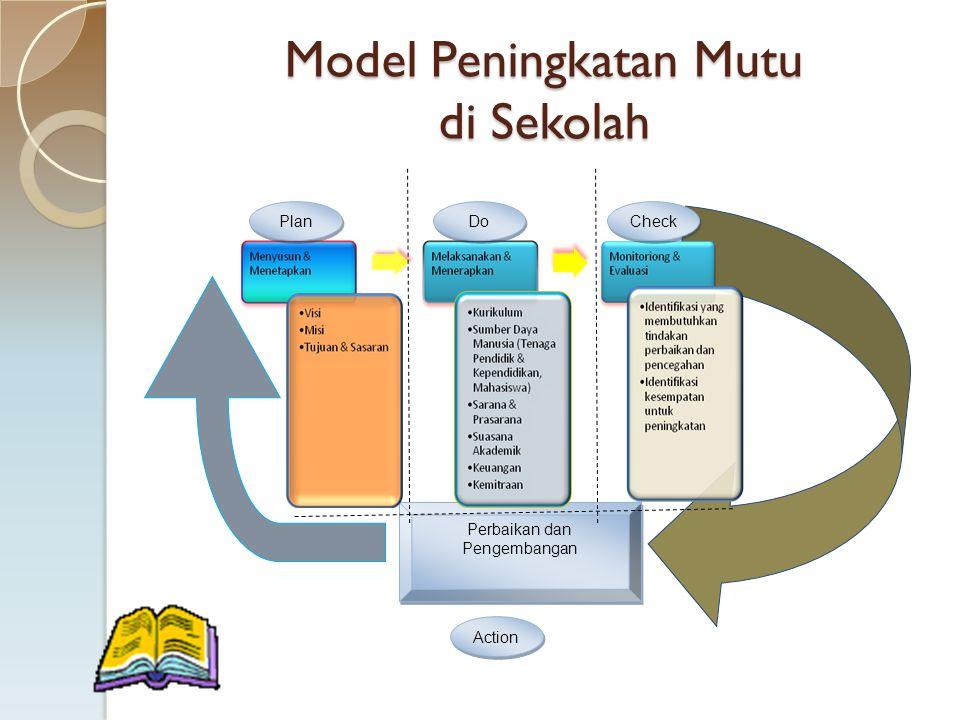 Perbaikan dan Pengembangan Plan Do Check Action Model Peningkatan Mutu di Sekolah