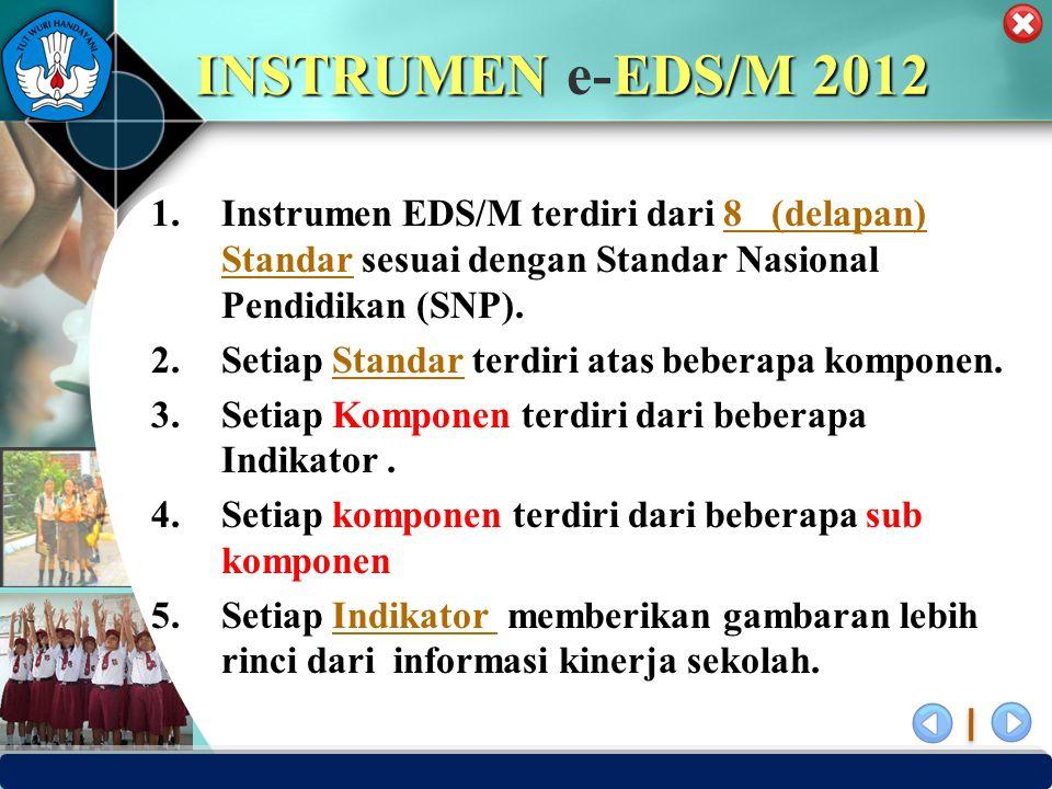 PUSAT PENJAMINAN MUTU PENDIDIKAN - BPSDMPK PPMP – KEMENDIKBUD -2012 INSTRUMEN EDS/M 2012 INSTRUMEN e-EDS/M 2012 8 (delapan) Standar 1.Instrumen EDS/M terdiri dari 8 (delapan) Standar sesuai dengan Standar Nasional Pendidikan (SNP).