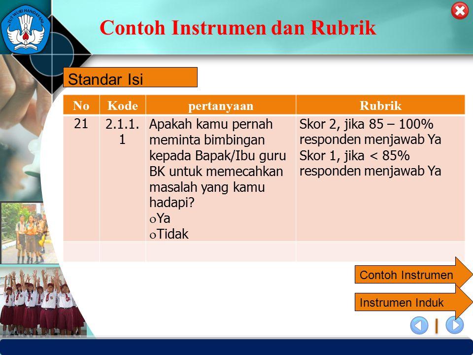 PUSAT PENJAMINAN MUTU PENDIDIKAN - BPSDMPK PPMP – KEMENDIKBUD -2012 Contoh Instrumen dan Rubrik NoKodepertanyaanRubrik 212.1.1.