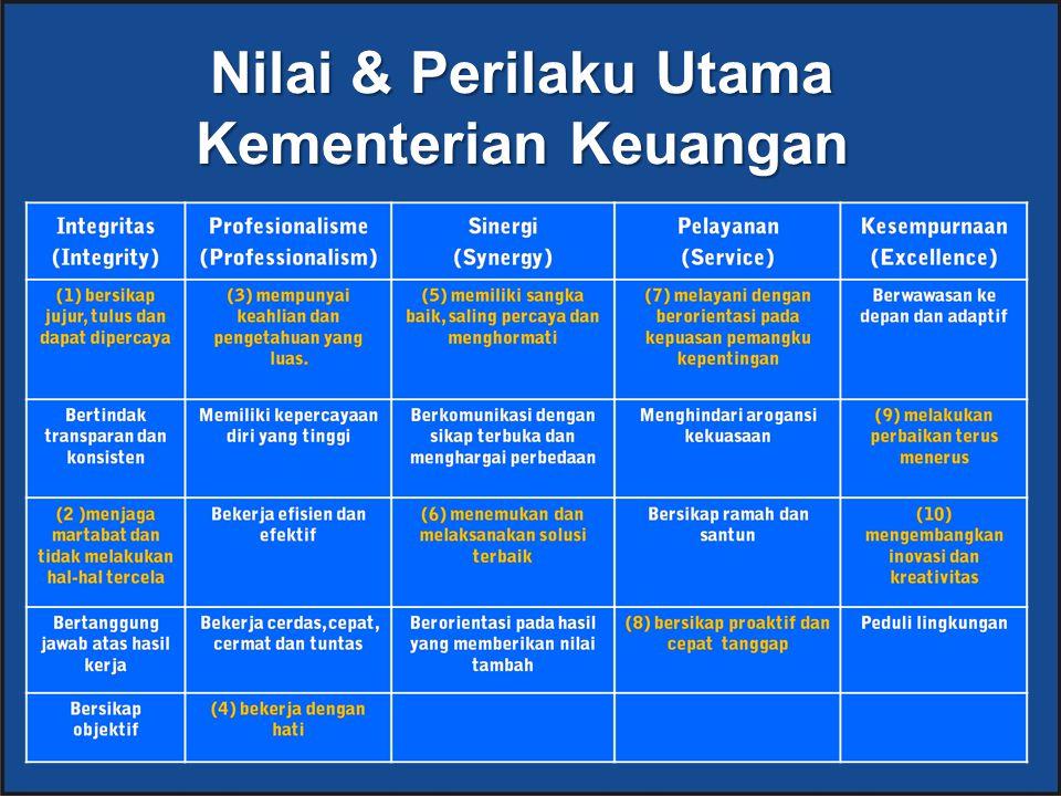 Nilai & Perilaku Utama Kementerian Keuangan