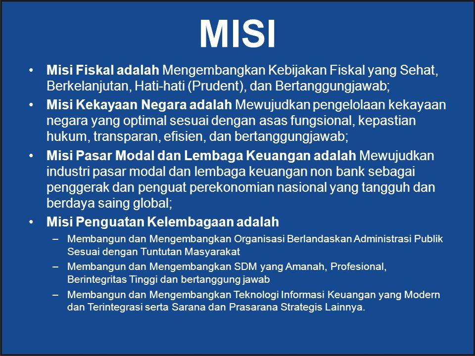 MISI Misi Fiskal adalah Mengembangkan Kebijakan Fiskal yang Sehat, Berkelanjutan, Hati-hati (Prudent), dan Bertanggungjawab; Misi Kekayaan Negara adal