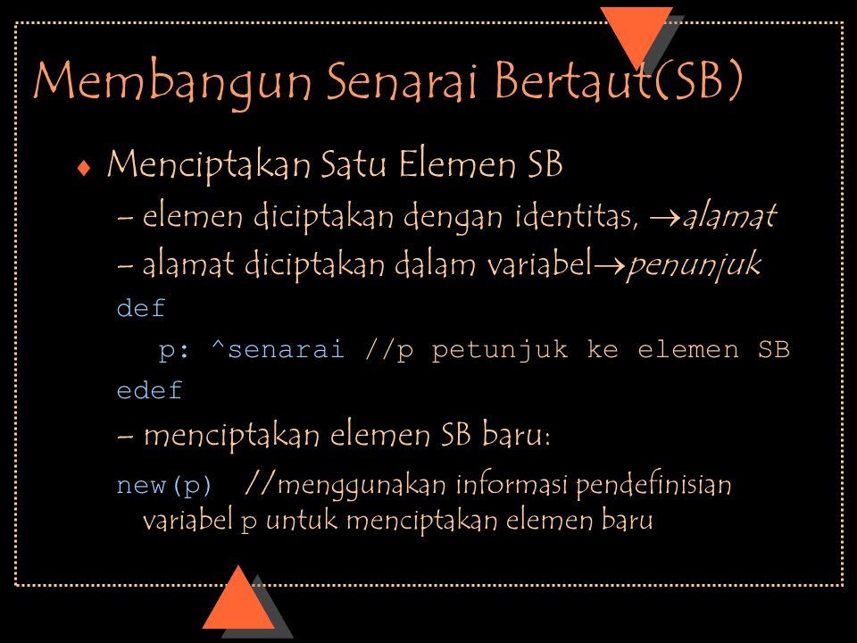  Menciptakan Satu Elemen SB –elemen diciptakan dengan identitas,  alamat –alamat diciptakan dalam variabel  penunjuk def p: ^senarai //p petunjuk ke elemen SB edef –menciptakan elemen SB baru: new(p) // menggunakan informasi pendefinisian variabel p untuk menciptakan elemen baru Membangun Senarai Bertaut(SB)